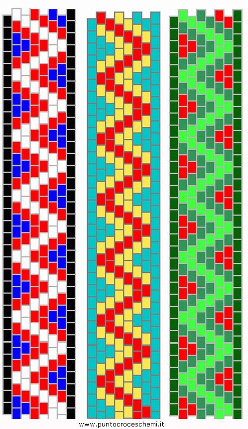 Indiani bordo schema punto croce gratuito da stampare
