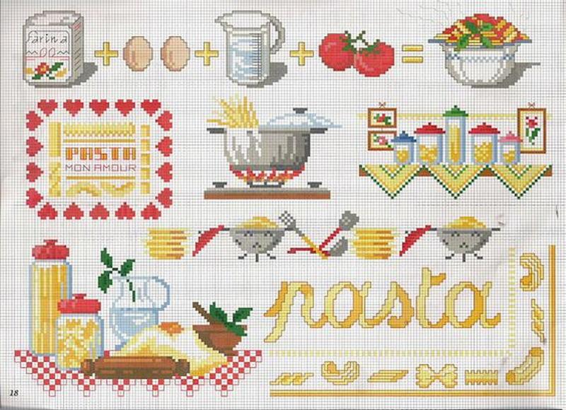 Pasta 03 schema punto croce gratuito da stampare - Stoviglie e utensili da cucina ...